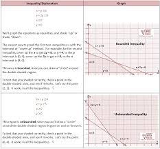 inequalities word problems worksheet pdf kidz activities