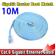17 best ideas about network cable 1 88 buy here alitems com g 1e8d114494ebda23ff8b16525dc3e8