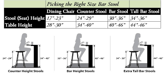 counter height stools dimensions.  Stools Bar Stool Height Diagram To Counter Stools Dimensions