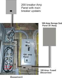 how to wire a garage sub panel diagram how image wiring a 100 amp subpanel diagram solidfonts on how to wire a garage sub panel diagram