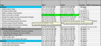Microsoft Project Schedule Template Easyprojectplan Screenshots Excel Gantt Chart Template Planner