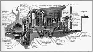 model t ford engine diagram model wiring diagrams