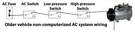 car ac compressor clutch ricks auto repair advice ricks ac wiring diagram
