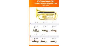 Tuba Chart Tuba Eb Eflat Bass Clef Fingering Chart