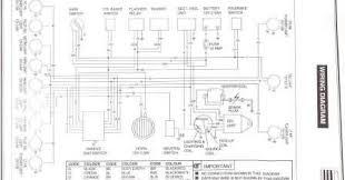 wiring diagram jupiter z1 wiring image wiring diagram tts auto speed share sebagian wiring diagram skema kabel bodi motor on wiring diagram jupiter z1