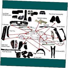 honda cr v auto parts How To Open Fuse Box On 2004 Honda Crv honda element ignition module 1998 toyota corolla fuse box