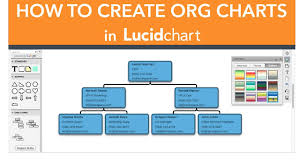 How To Create An Org Chart With Lucidchart
