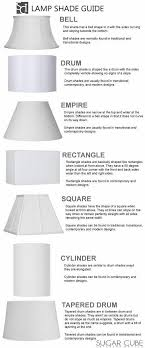 Lamp Shade Styles In 2019 Decorating Your Home Home