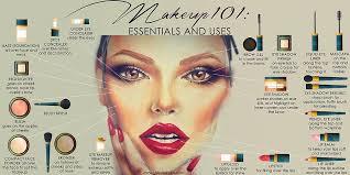 makeup essentials 20 must have makeup