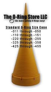Standard O Ring Size Chart Metric O Ring Sizing Cone Size Cone The O Ring Store Llc We