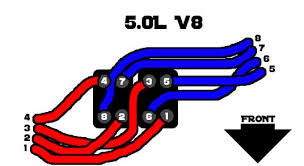 spark plug wiring diagram needed firing order ford explorer sohc