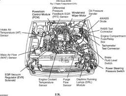 1996 mazda b2300 transmission control module transmission problem transmission and engine control unit are integrated into one unit power control module in the diagram
