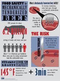 safe food handling fact sheets infographic jpg pdf