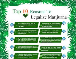 best images marijuana facts medical top 10 reasons to legalize marijuana repin