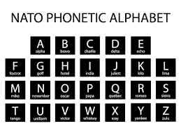 I think you're talking about the nato phonetic alphabet used for radio communications. Phonetic Letters In The Nato Alphabet