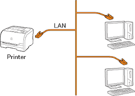 connecting the printer and computer if you want to connect the printer and computer a lan cable only for lbp5050n