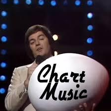 Chart Music Chartmusictotp Twitter