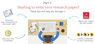 Research Paper Write Starting To Write Your Research Paper These Tips Will Help