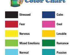Nice Moods And Color Colors Boutique Chandigarh Chart Of Walls Psychology A  Mood Ring Room Eye