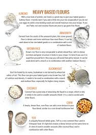 Gluten In Grains Chart Guide To Gluten Free Flours Fork And Beans