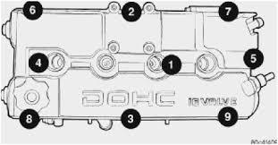 2002 bmw 325i parts diagram fabulous 2002 bmw 525i fuse box location 2002 bmw 325i parts diagram best bmw 745i engine diagram bmw wiring diagram site of 2002