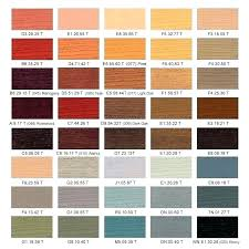 Wood Stain Comparison Chart Wood Stain Ratings Catchcareer Co