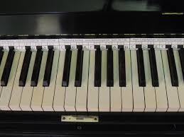 90.000 stichwörter und wendungen sowie 120.000 tastaturbeschriftung → keyboard overlay. Downloads Piano Lang Aachen