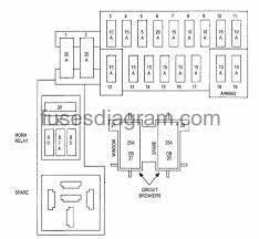 fuse box dodge durango 1998 dodge dakota fuse box diagram at 2002 Dodge Dakota Fuse Diagram