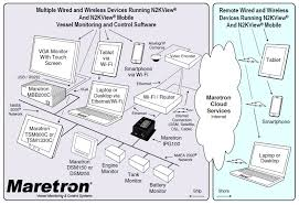 maretron ipg100 application diagram
