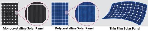 Solar Panel Price Comparison Chart Solar Panel Price At Rs 22 Watt Solar Experts