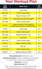 weekly workout schedule template plyometrics plan high intensity interval training week to lose weight