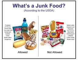 Healthy Unhealthy Food Chart Junk Food Chart For School Www Bedowntowndaytona Com