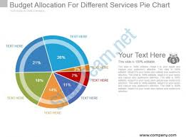 Budgeting Pie Chart Budget Allocation For Different Services Pie Chart Example Of Ppt
