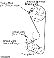 1997 dodge ram headlight switch wiring diagram images wiring headlight wiring diagram tractor parts replacement and diagram image