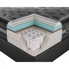 beautyrest black kate. Beautyrest Black Kate Plush Pillow Top Mattress R