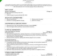 Rn Resume Example New Grad Resume With No Experience Graduate Nurse