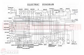 chinese 200cc atv wiring diagram arbortech us Simple Wiring Diagrams at 200cc Gio Beast Wiring Diagram