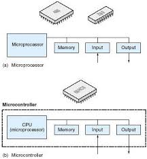 Know About Difference Between Microcontroller And Microprocessor