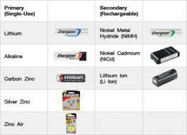 Battery Chemistry Comparison Chart Battery Chemistry Comparison Chart On Popscreen
