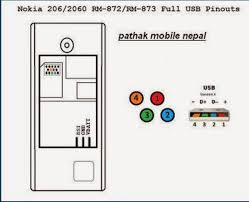 wiring diagram usb on wiring images free download images wiring Bobcat 7 Pin Connector Wiring Diagram wiring diagram usb on wiring diagram usb 2 email wiring diagram wiring diagram bobcat 334 Bobcat 7 Pin Wire Placement