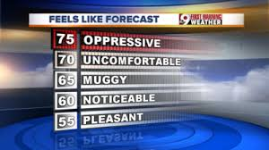 Dew Point Chart Oppressive Video Why You Need To Know The Dew Point