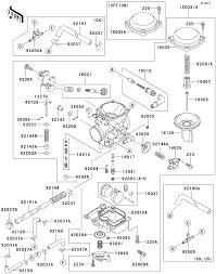 Carburetor helpadvice desperately needed page 3 kawasaki veedubproductionsmisccarbg leeyfo choice image