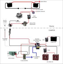 shurflo pump wiring diagram wiring diagram libraries rv pump diagram wiring diagram todays shurflo