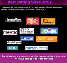 aim dating site