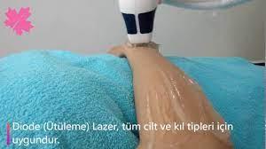 diode ütüleme lazer epilasyon izmir   Nets - Güzellik ve Estetik için