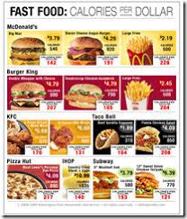 Junk Food Chart Junk Food Calories Per Dollar Chart Porn