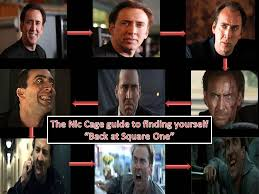 Nicolas Cage Emotion Chart The 7 Stages Of Grief For Husker Football Fans Finding