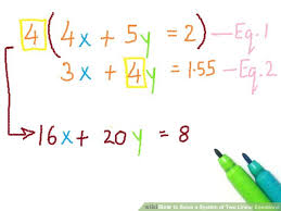 image titled solve a system of two linear equations step 3bullet2