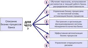 МИНИСТЕРСТВО ОБРАЗОВАНИЯ И НАУКИ РОССИЙСКОЙ ФЕДЕРАЦИИ pdf Рис 1 5