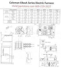 coleman mobile home furnace wiring diagram volovets info Intertherm Furnace Wiring Diagram mobile home electric furnace thermostat wiring diagram at coleman